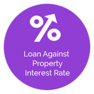 loan against property provider Delhi